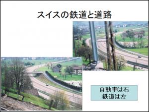 スイスの鉄道と道路