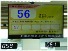 薬局の表示、番号と待ち時間