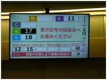 血液検査室前、番号と、右隅に待ち時間、待ち人数が表示